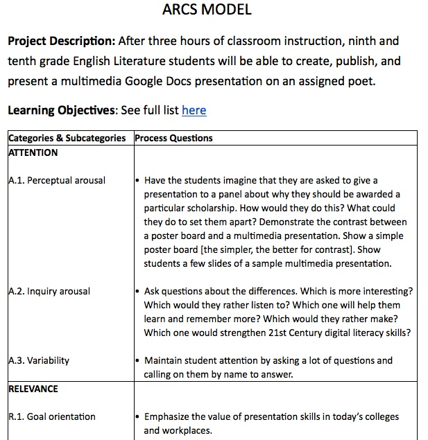 Annotated bibliography | University of Technology, Sydney